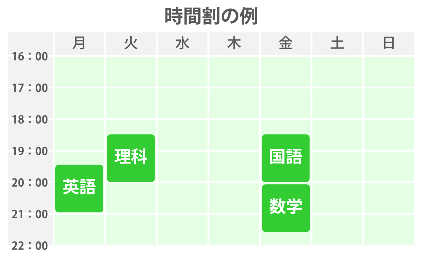 時間割の例_高校受験